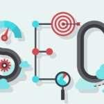 Ключевые этапы внутренней оптимизации сайта при СЕО-продвижении