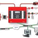Пожарный сервис – реализация и установка систем пожарной сигнализации