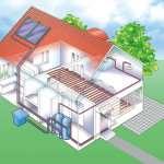 Эффективные и долговечные тепловые насосы воздух-вода