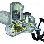 Электроприводы: классификация по способу передачи механической энергии