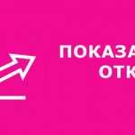 Инструкция по анализу показателей отказа Яндекс.Метрики и GA