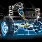 Что такое гидроусилитель руля для авто?